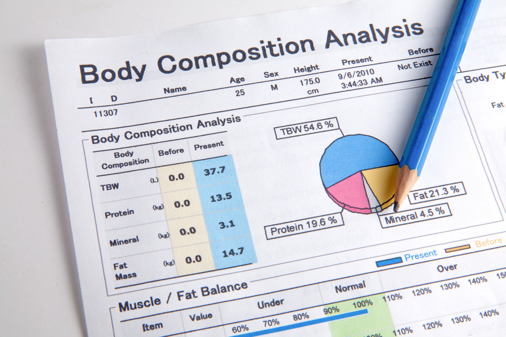 What Is a Healthy Body Composition?